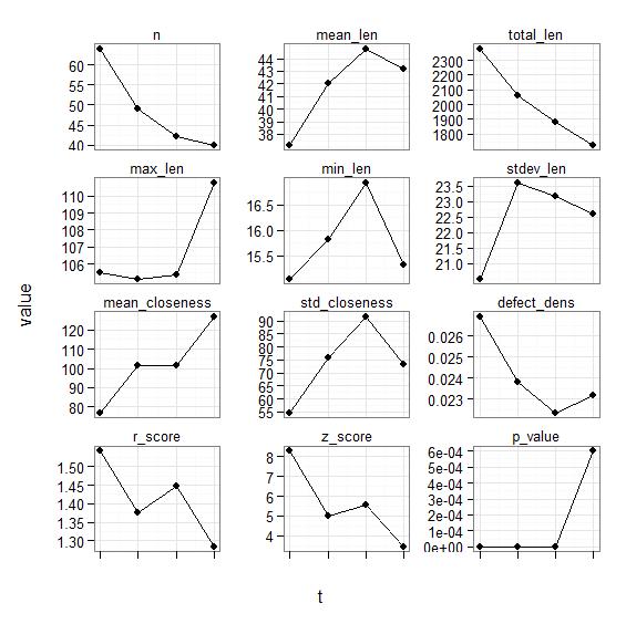 Forex grid